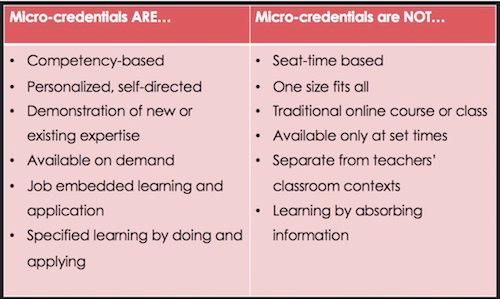 Micro-credentials-(1).png