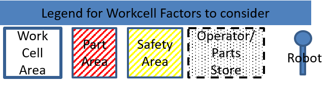 Workcell-Factors-1.png