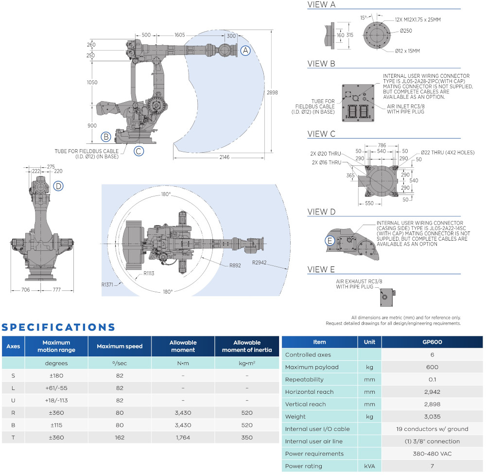 GP600 robot spec diagram